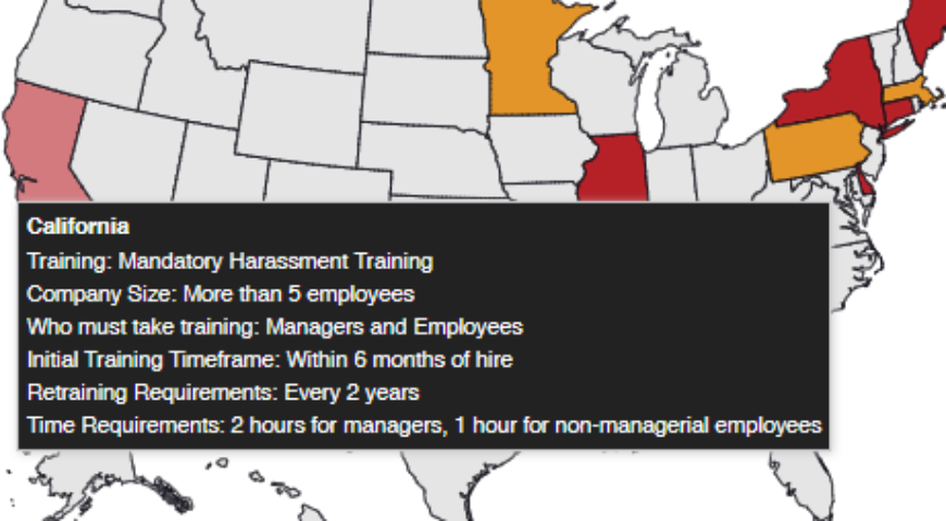 US Mandatory Harassment Training